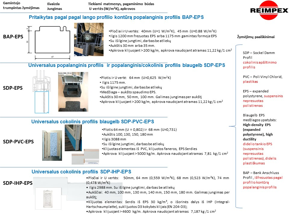 SDP EPS IHP PVC