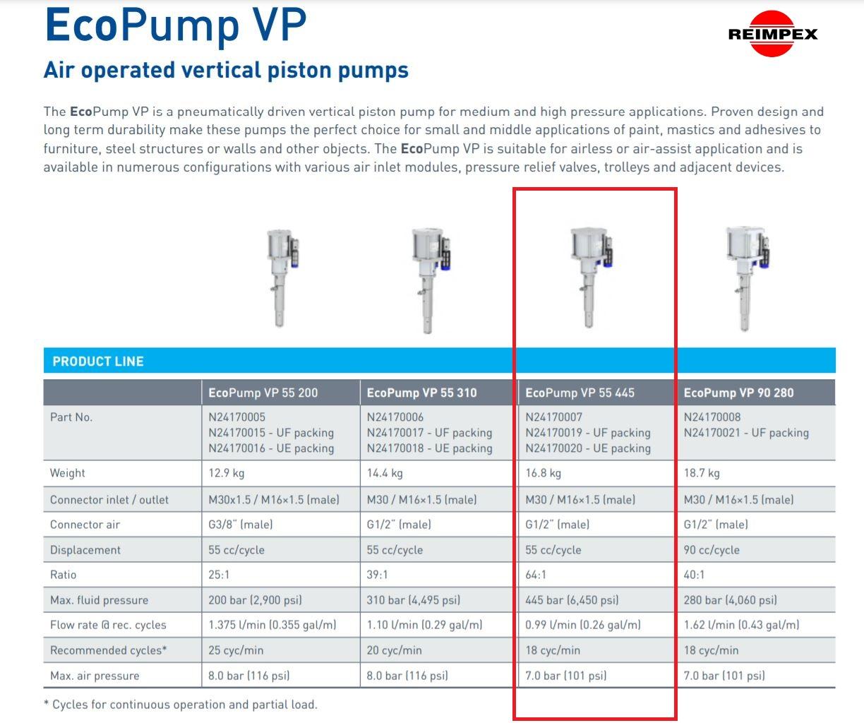 DURR Eco Pump VP 55 445 techniniai duomenys