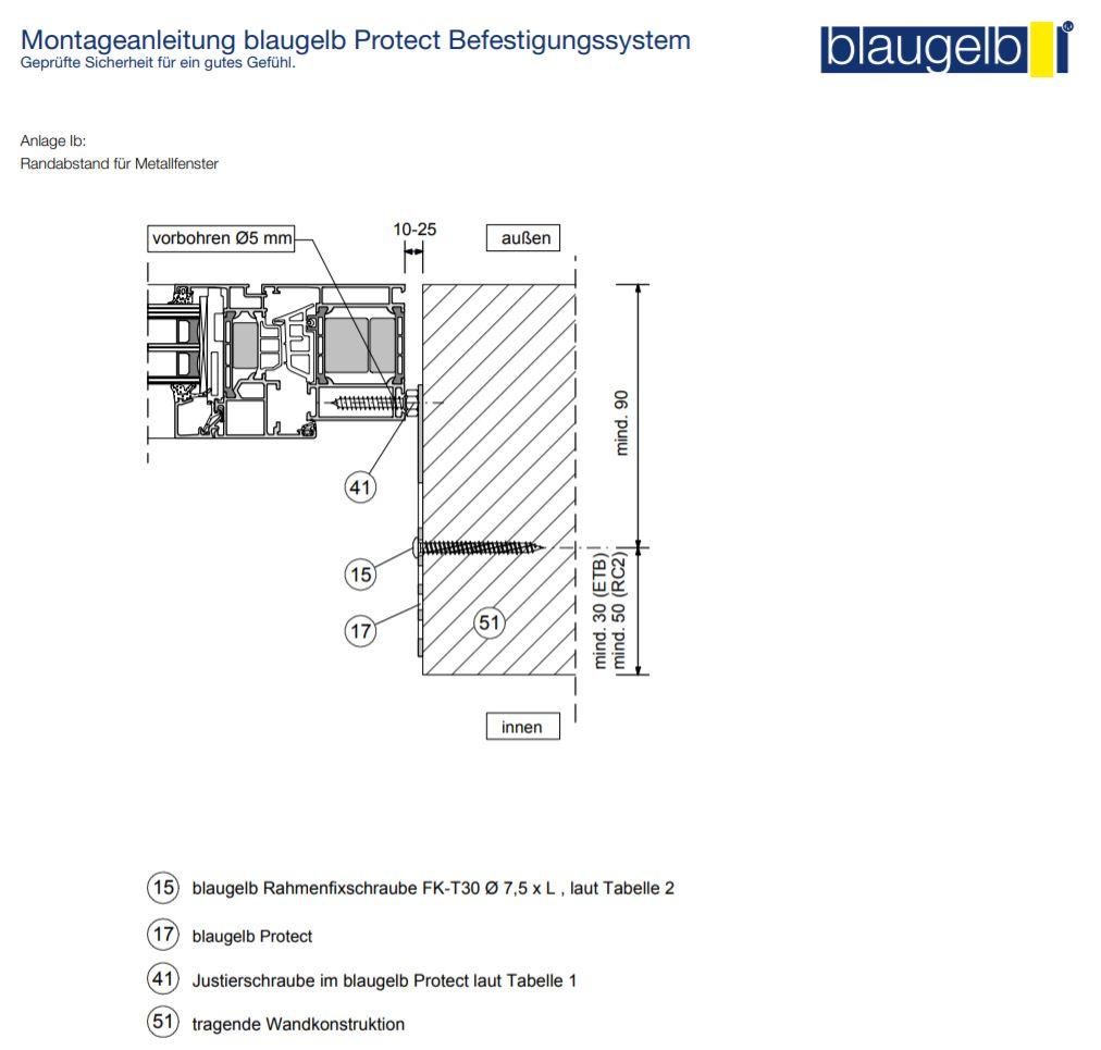 blaugelb Protect kronšteinai montavimui pagal ETB, AbP, RC normas